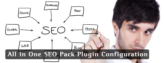All in One SEO Pack Plugin Configuration