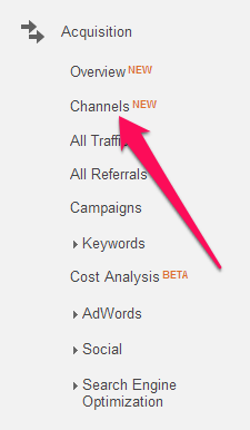 Google Analytics Channels