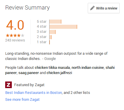 India Quality Restaurant Reviews