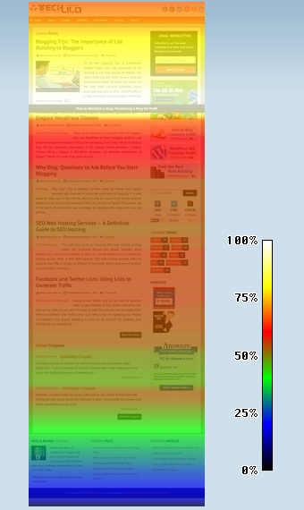 Scroll Map Techlila Homepage