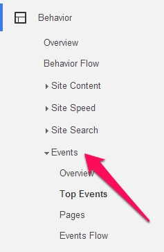 Top Events Google Analytics